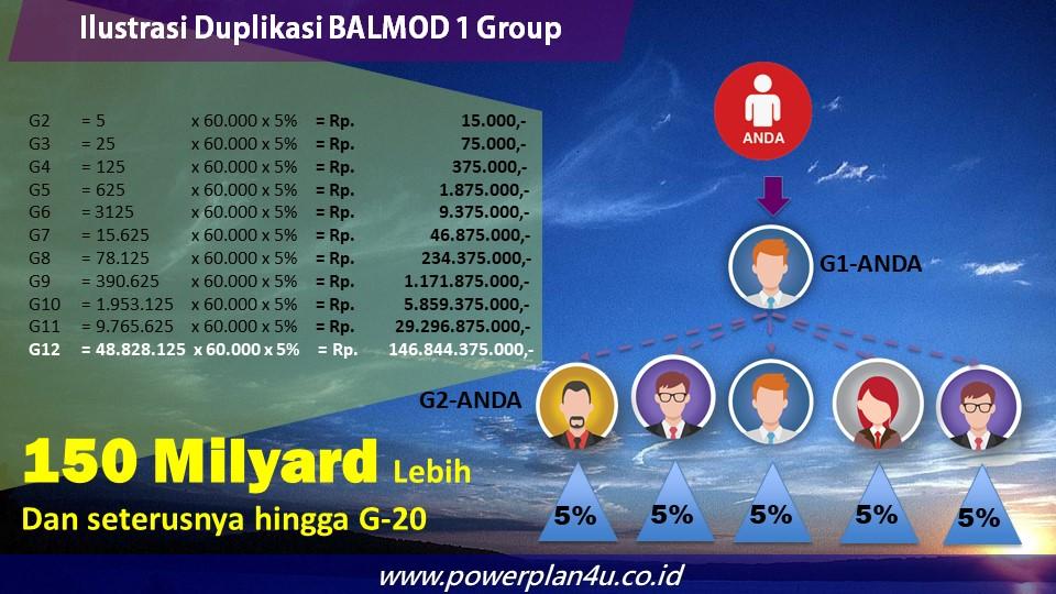 BALIK MODAL LEG POWERPLAN