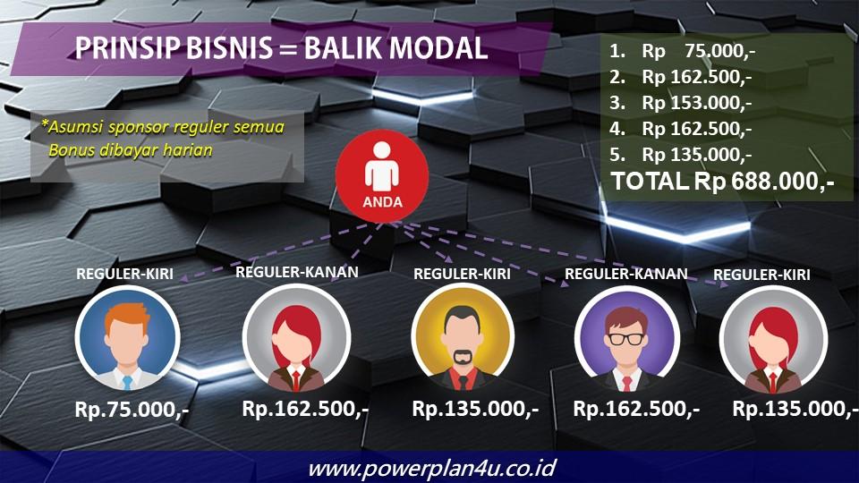BISNIS BALIK MODAL POWERPLAN