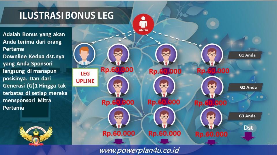 ILUSTRASI LEG POWERPLAN